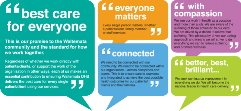 Waitemata DHB Values